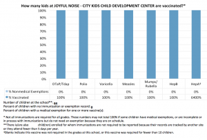 JN-City-Kids-Child-Development-Center